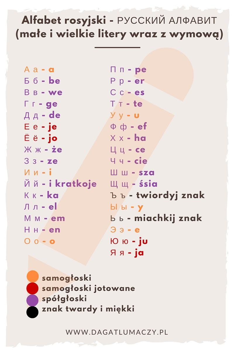 Modne ubrania Alfabet rosyjski i ćwiczenia | Blog o tłumaczeniach i języku rosyjskim FM78