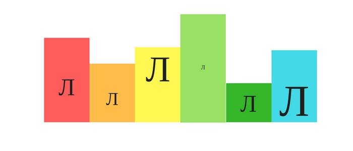 wymowa litery L