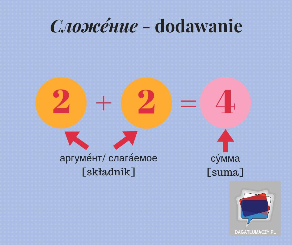 dodawanie w języku rosyjskim