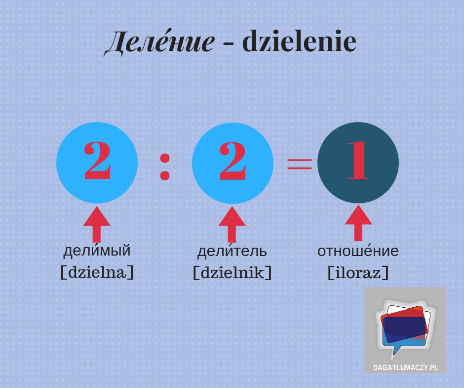 dzielenie w języku rosyjskim