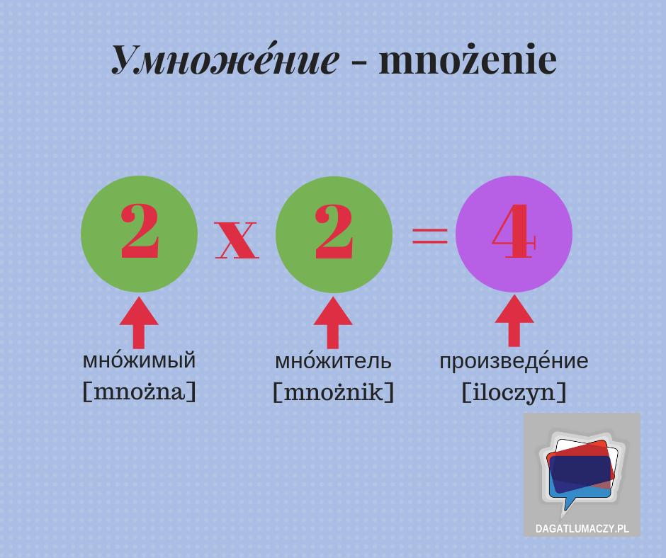 mnożenie w języku rosyjskim