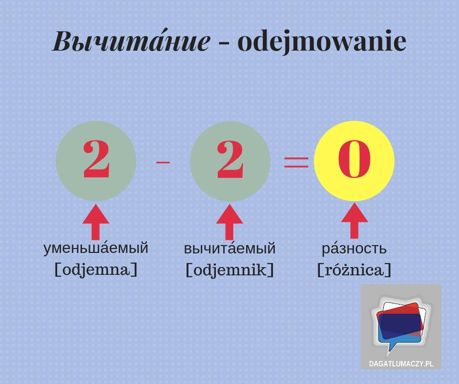 odejmowanie w języku rosyjskim