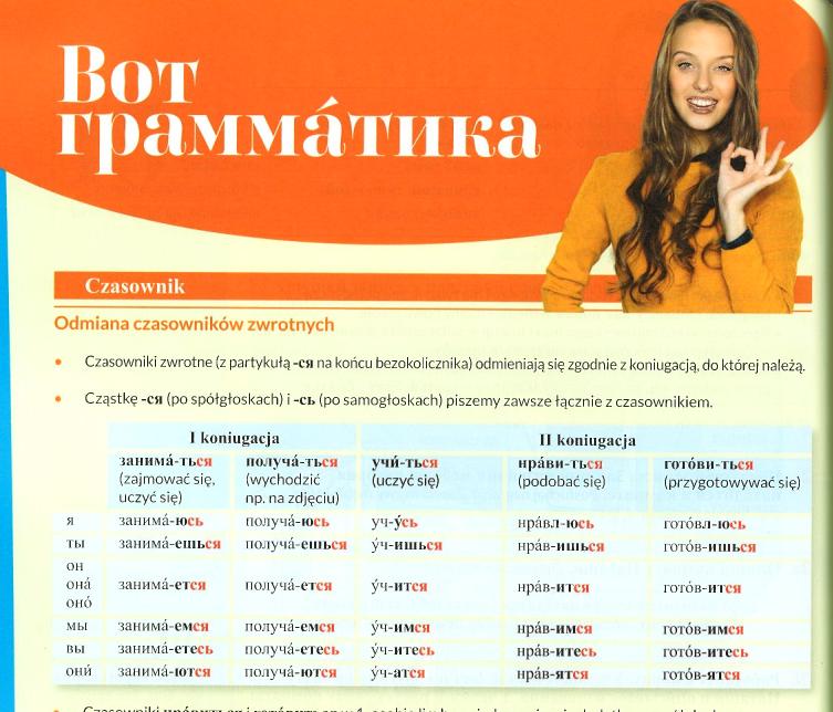 Podręcznik do nauki rosyjskiego Wot i my - ćwiczenia