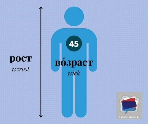 wiek po rosyjsku